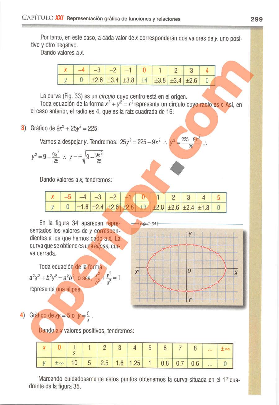 Álgebra de Baldor - Página 299