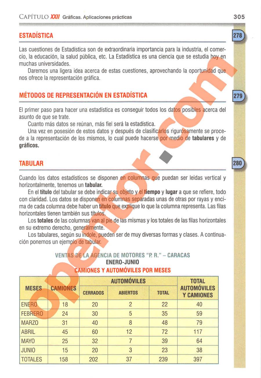 Álgebra de Baldor - Página 305