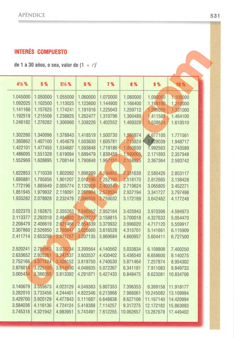 Álgebra de Baldor - Página 531