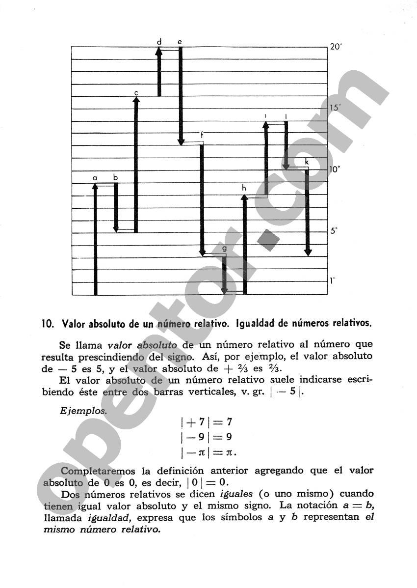 Álgebra de Mancil 1 - Página 21