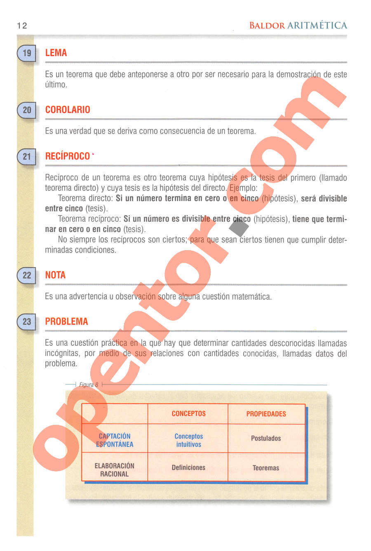 Aritmética de Baldor - Página 12